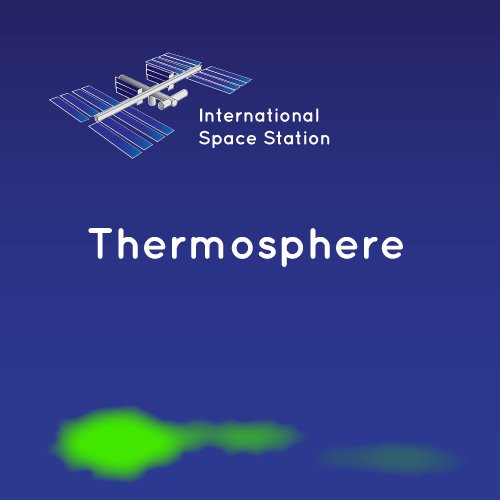 an image representing the thermosphere, one of the layers of earth's atmosphere. this is where the international space station is