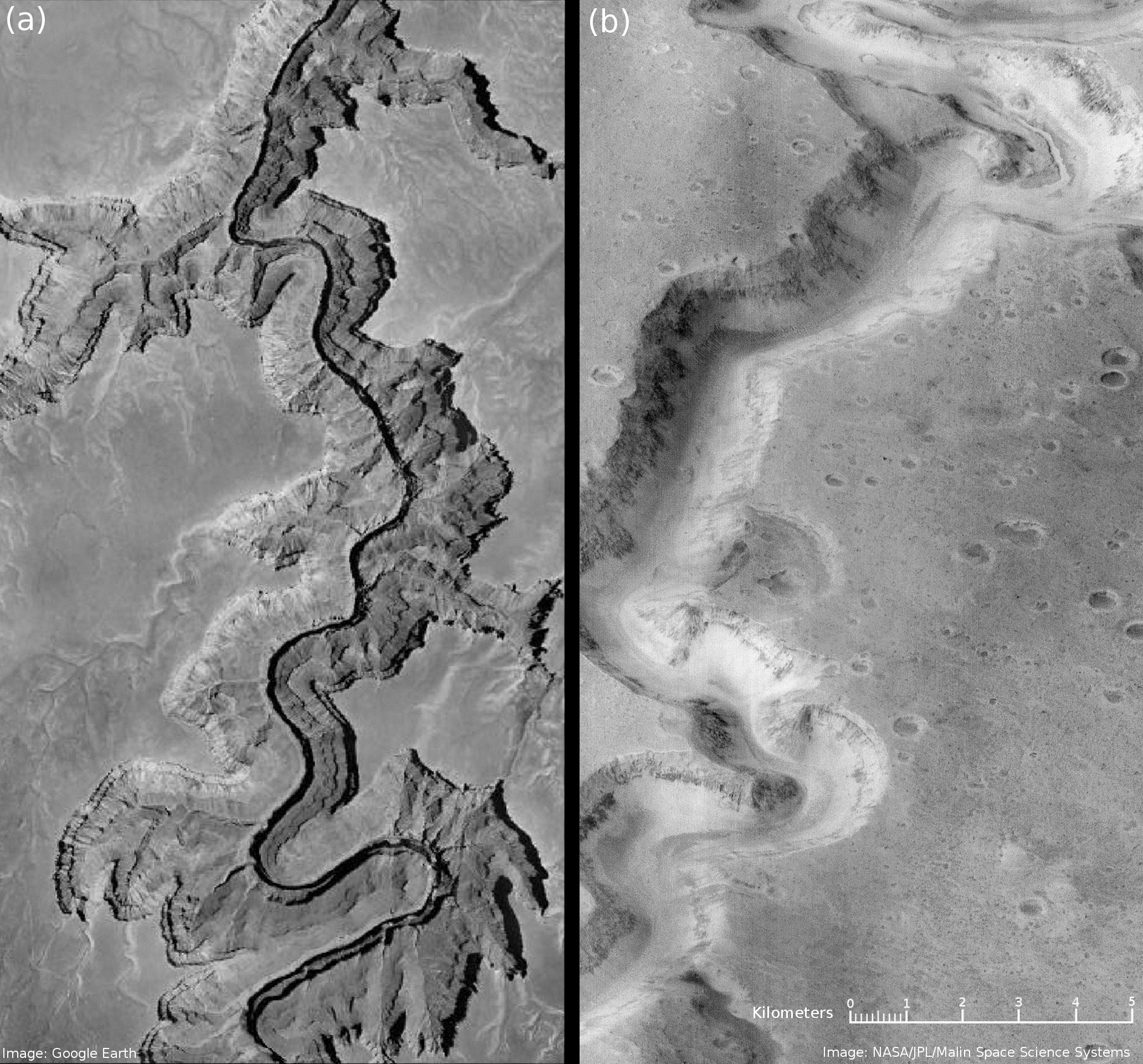 Water features on Mars